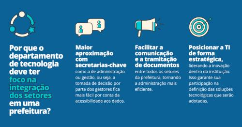 Inovação e Tecnologia: como integrar todos os setores de uma prefeitura a partir do departamento de TI | 1Doc