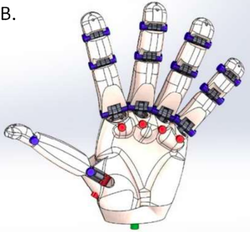 Scientists create fully-automated 3D printed prosthetic production line