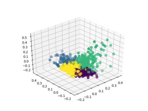 Classificador usa IA para diferenciar heterônimos de Fernando Pessoa
