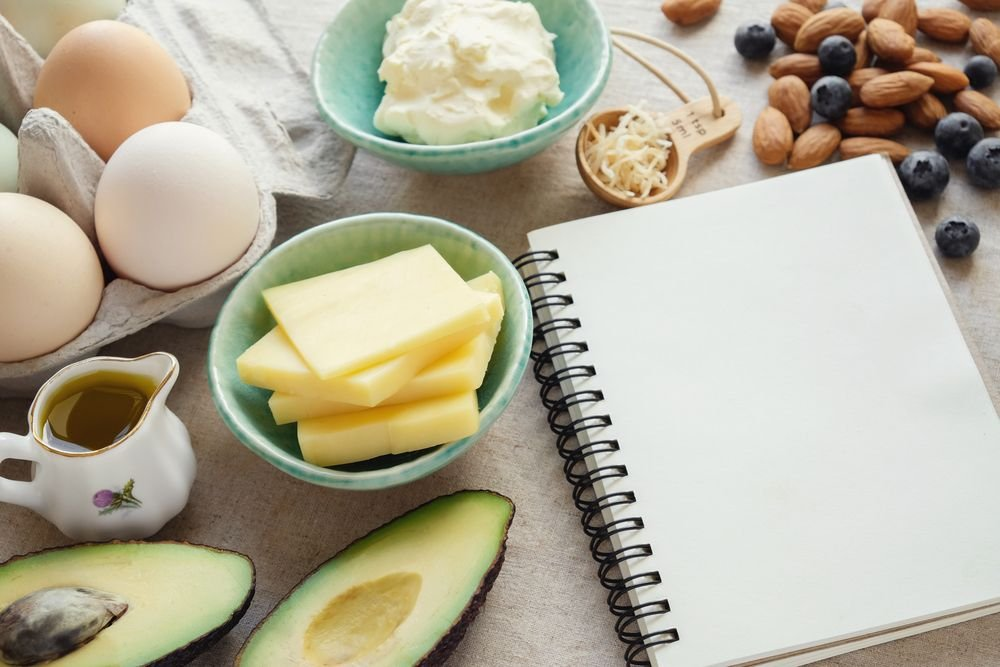 The Keto Diet: Benefits and Challenges to Expect - ActiveBeat
