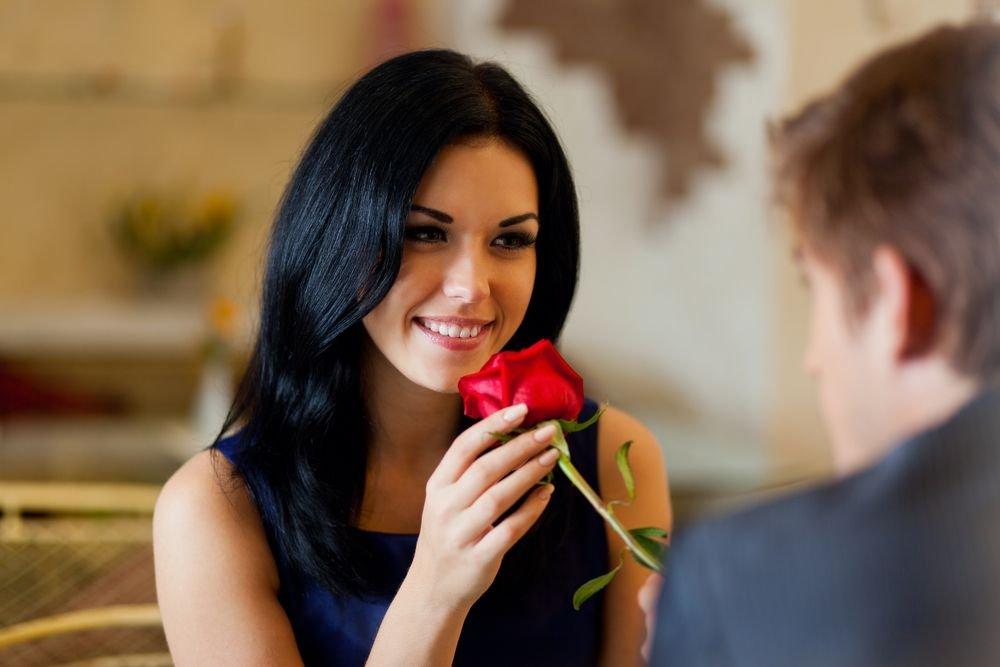 Am I Dating a Narcissist?