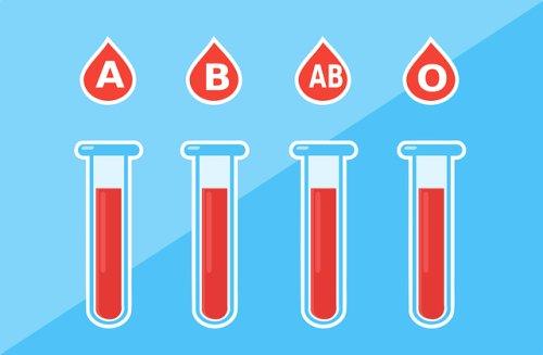 Covid-19 : le virus est plus contagieux chez les personnes du groupe sanguin A