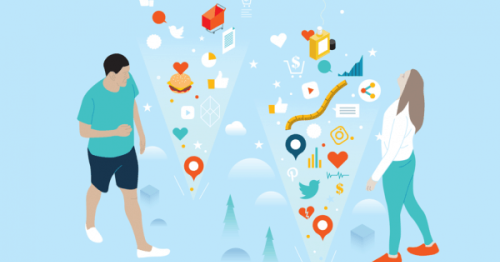 Infographic: How Consumers Want Brands to Communicate With Them