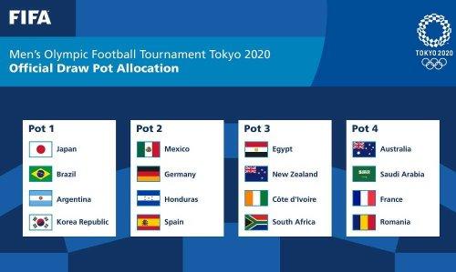 JO 2020: Côte d'Ivoire, Egypte et Afrique du Sud dans le même chapeau pour le tirage