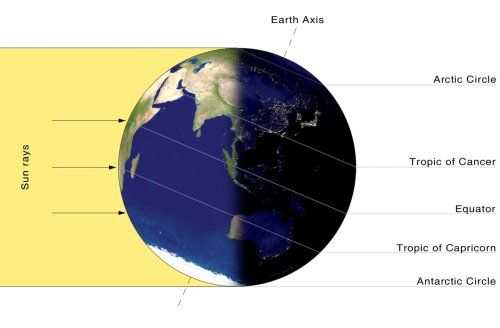 Winter solstice 2020: It's the shortest day of the year