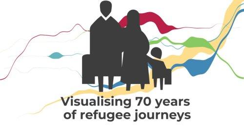 Visualising 70 years of refugee journeys