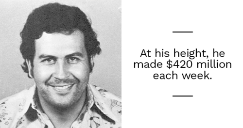 29 Absolutely Ridiculous Facts About Pablo Escobar