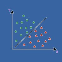 Principal Component Analysis Introduction and Practice Problem