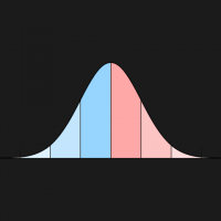 Empirical Rule in Gaussian distribution in Statistics