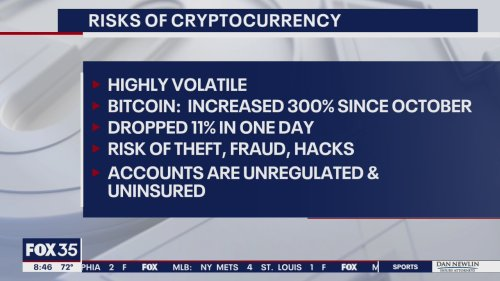 Risks of Cryptocurrency