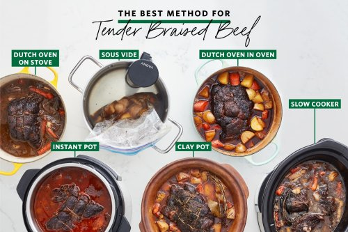 We Tried 6 Popular Methods for Braising to Get the Most Tender Beef