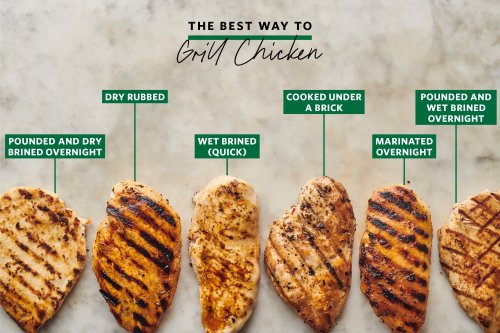 We Tried 6 Methods for Grilling Chicken and Found a New Favorite