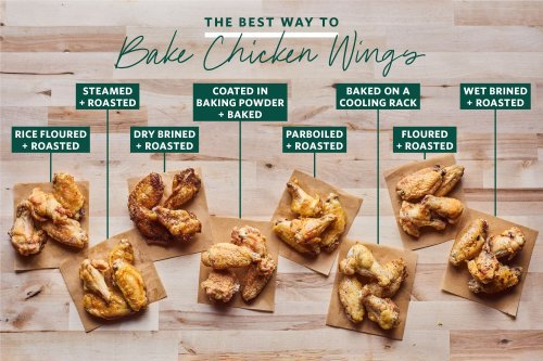 We Tried 8 Methods for Crispy Baked Chicken Wings and Found Your Game-Day MVP