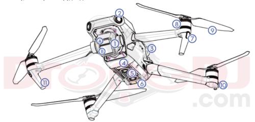 DJI Mavic 3 Pro: Das soll die neue Drohne können