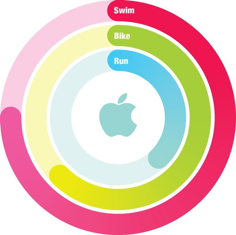 Apple Fitness+ - cover