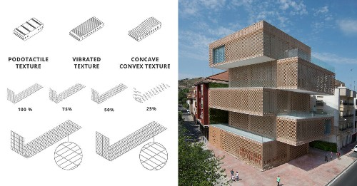 Architectural Details: How to Create a Striking Perforated Brick Façade