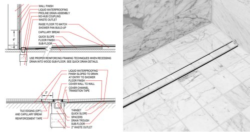 Architectural Details: How to Design Seamless Material Transitions for a Sleek, Modern Bathroom