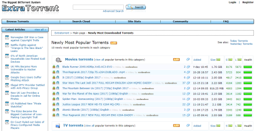 Extratorrent 2021: Best Proxy Torrent Links (100% Working) Fully Tested