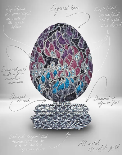 Fabergé and HBO Are Marking the 10th Anniversary of 'Game of Thrones' With a One-of-a-Kind Egg. You Won't Believe the Price