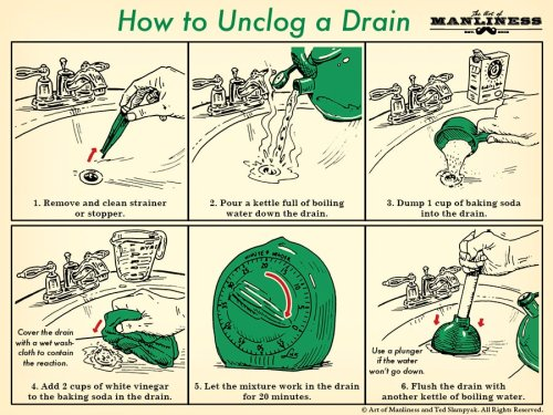 How to Unclog a Drain