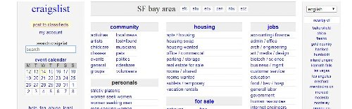 All You Need To Know About 24 Year Old American Advertisement Website, Craigslist.