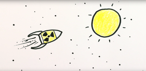 Here's why we can't just rocket nuclear waste into the sun