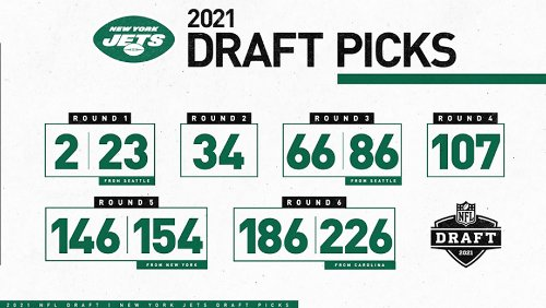 2021 NFL Draft: Help on the Way for the New York Jets?