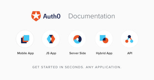 Auth0 React SDK for Single Page Apps