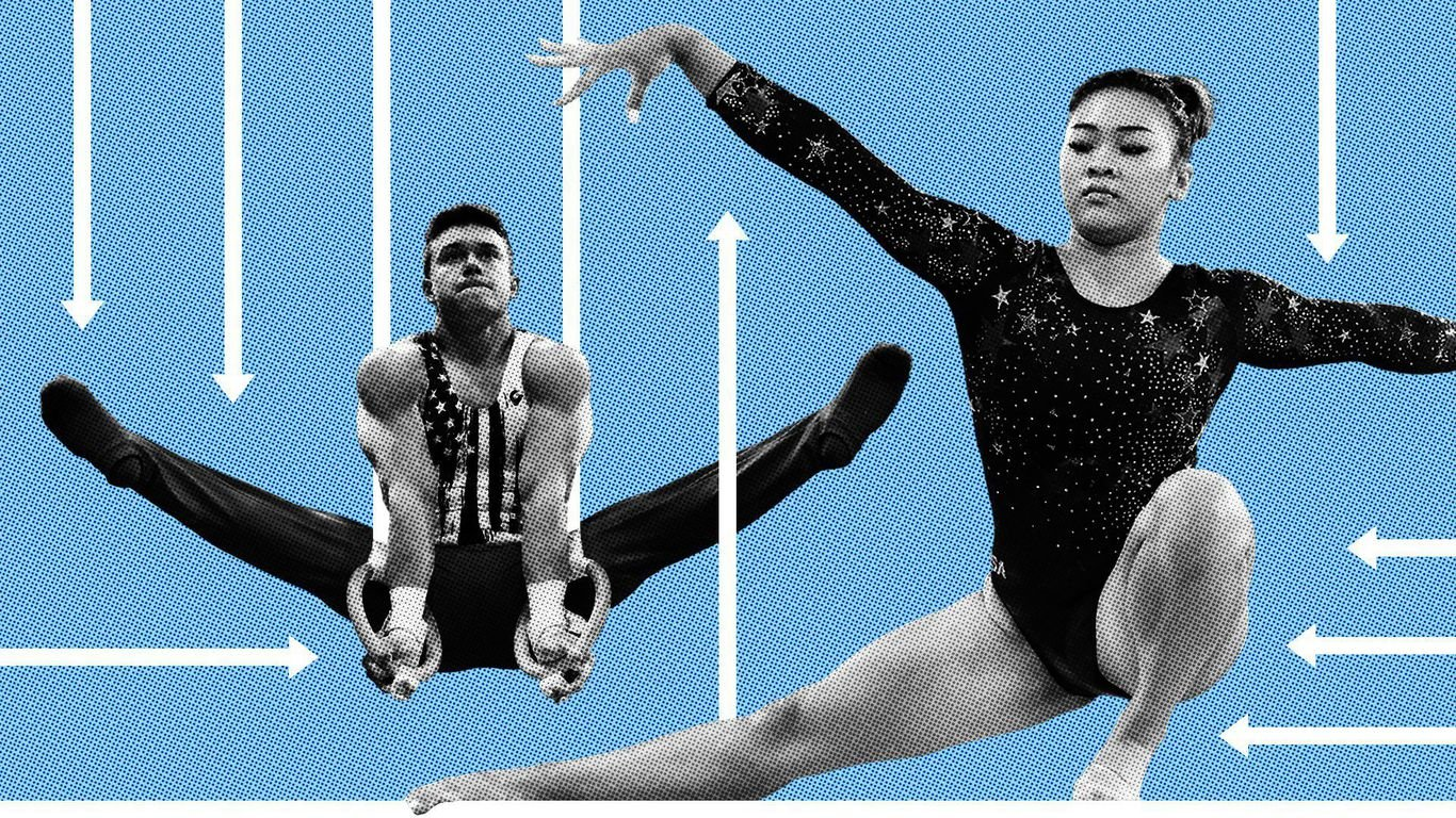 Olympic gymnastics, explained