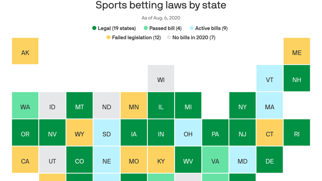 Sports betting - Sports - Axios