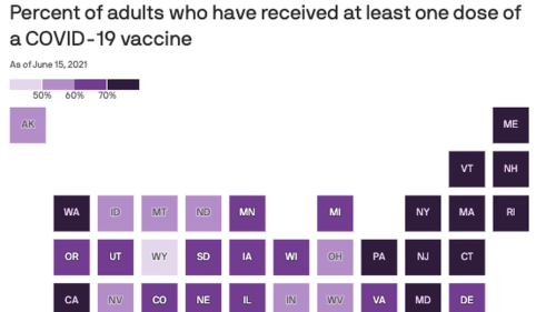 Graphic: Which states have vaccinated at least 70% of adults