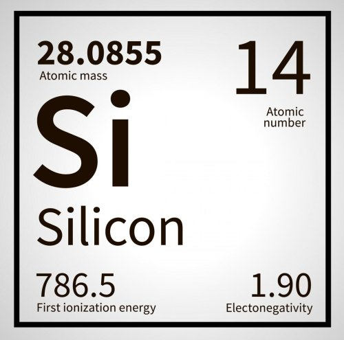 New form of silicon could enable next-gen electronic and energy devices