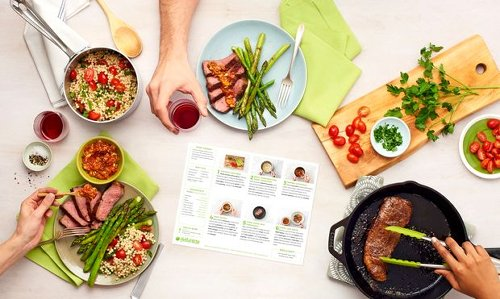 Meal-Kit Service HelloFresh Smashes Revenue Expectations. The Stock Can Keep Growing.