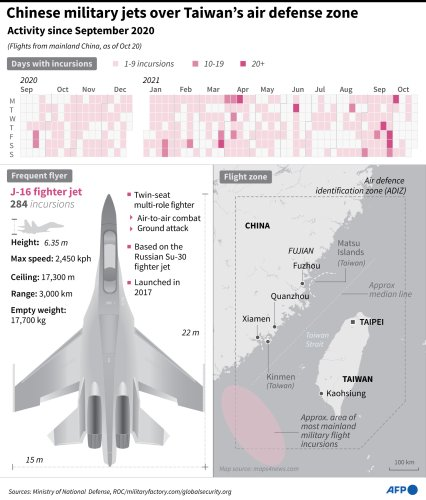 Chinese Military Jets Over Taiwan's Air Defense Zone