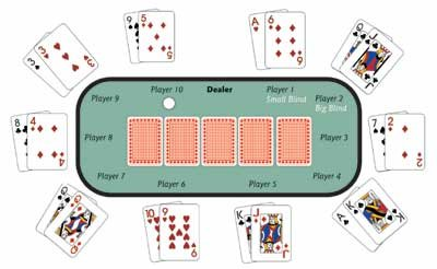 http://belros.info/poker-loose-and-tight-styles-the-differences-explained/ - cover