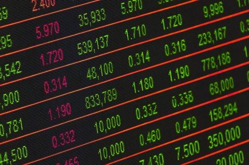 Un'occhiata al rendimento sul capitale investito di Inovalon Holdings