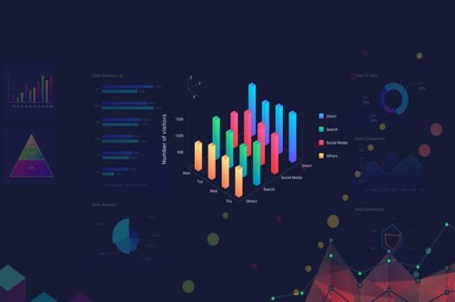 Top 3 Visualizations that Really Work in Data Storytelling