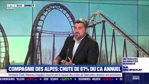 Compagnie des Alpes essuie une chute de 61% de son chiffre d'affaires annuel