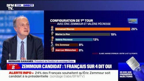 """Bernard Sananès: """"Éric Zemmour prend autant sur l'électorat de Marine Le Pen en 2017 que sur celui de François Fillon en 2017"""""""