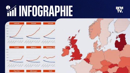 INFOGRAPHIES. Une nouvelle vague de Covid-19 en Europe? Les contaminations repartent à la hausse