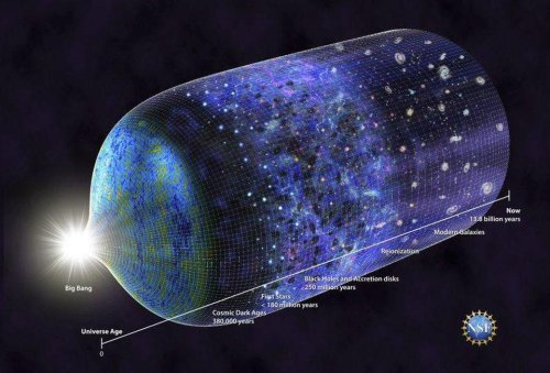 Surprise: the Big Bang isn't the beginning of the universe anymore
