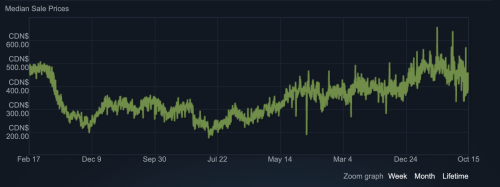 Why Steam Banned Crypto Transactions and NFT Games from Its Platform