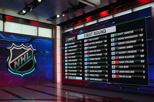 NHL Power Rankings: Where Every Team Stands After the Draft