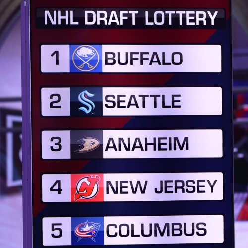 Way-Too-Early 2022 1st-Round NHL Mock Draft