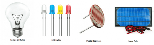 Opto Electronics   Fiber Optics Technology   Opto electronic Sensors   6 Types Of Optoelectronics And Its Introduction: What No One Is Talking About