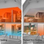 Too Hot Upstairs, Too Cold Downstairs? Here's What to Do