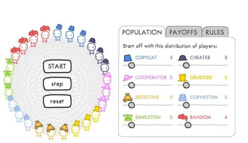 Fun interactive game theory simulator shows how trust and mistrust evolve   Boing Boing