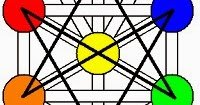 Comselh Ananael Lesser Ritual of the Hexagram