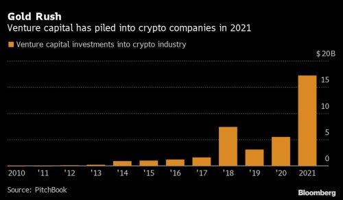 The Cryptocurrency Times