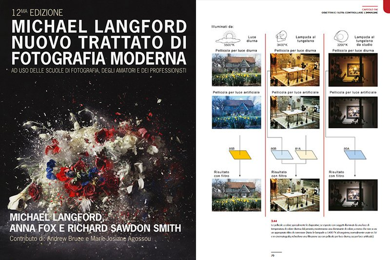 Libri fotografici - cover